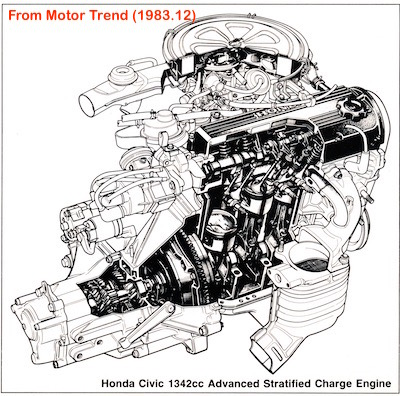 198312 MT Honda CRX Engine
